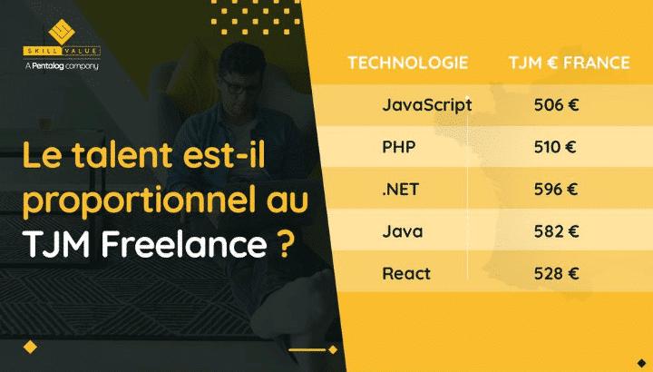 tjm-freelance-france-europe