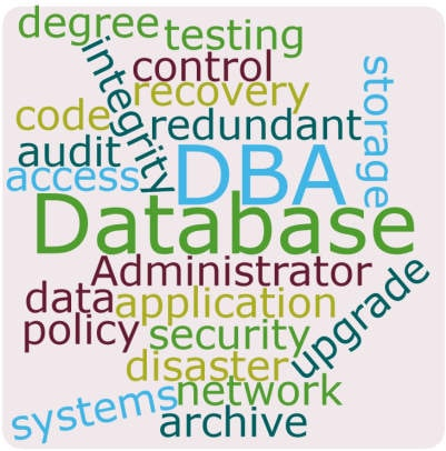 Database Administrator, Full-Time Job in Bucharest