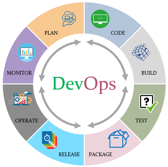 DevOps Engineer, Freelance Opportunity – Full-time & Remote