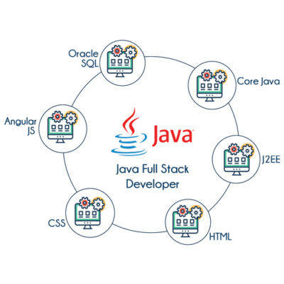 Senior Java Full Stack Developer – Full-Time Job, Bucharest